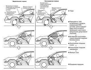 Про подушки безопасности вопрос-pdfs-chap11-pict-08-02_.jpg