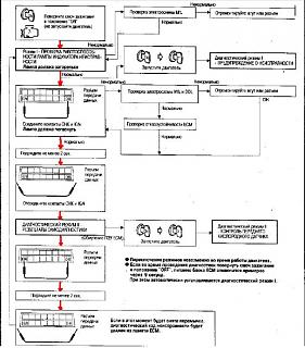 Диагностики (ABS,ECU,AirBag,лямбда)-d1508d0a4bd6.jpg
