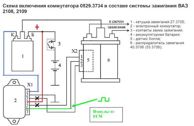 система зажигания на ВАЗ 2108.