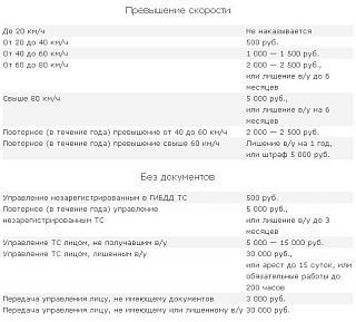 Штрафы с 1 сентября 2013 года-01.jpg