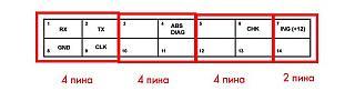 диагностический тестер vcons-203-consult-pinout.jpg