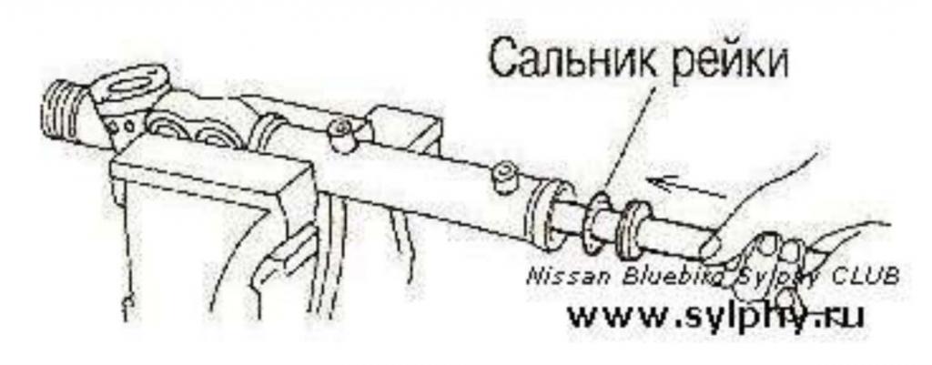 Ремонт Nissan Sunny своими руками. Машина в ремонте