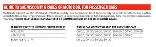 Моторное масло, какое заливаем?-fireshot-screen-capture-324-layout-1