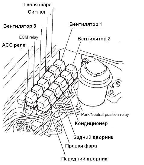 Схема предохранителей ниссан примера р11-144