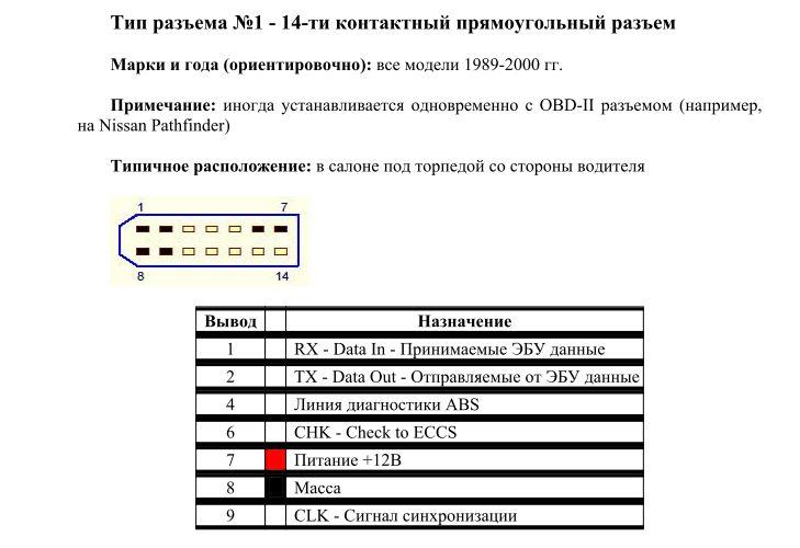 Перепайка nissan 14 pin в obd 2 р-11 - Электроника - Primera