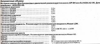 Рекомендуемые смазочные материалы и заправочные обьемы для Primera P10,P11,P12.-76cee92fd5a8.jpg