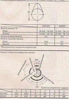Подъем мощности на SR20Di-13477d1294836358-raspredval-polomal-r10