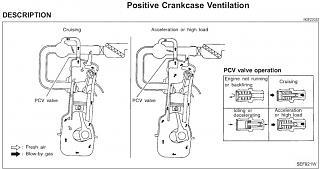 Проблемы с вентиляцией картера двигателя-22-24-mar-14.33.jpg