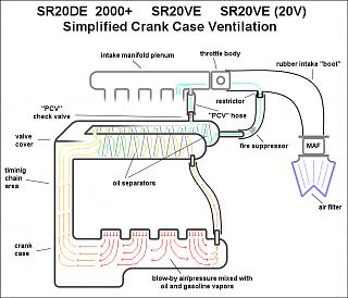 Проблемы с вентиляцией картера двигателя-1594c50ce1da33e7.png