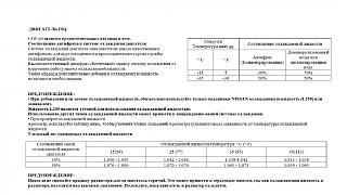 Сроки ТО для Nissan Primera P12 с движком F9Q-11.jpg