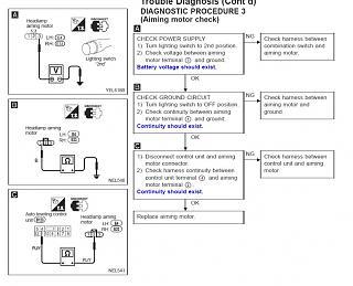 Установка электро корректора вместо автокорректора фар-26039ebdeb23.jpg