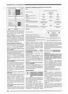 как включить звук на магнитоле Nissan Primera 2005??-manual_p12-40.jpg