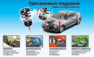 Автобаферы-межвитковые проставки-avtobafery.jpg