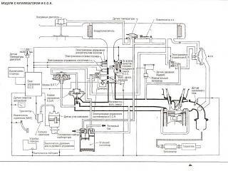 Проблемы холостого хода (GA16DS)-934019u-960.jpg