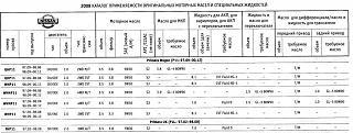 Замена масла МКПП - промывают во время замены?-d98984c116a9.jpg