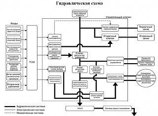 Проблемы и вопросы по вариатору-часть2-kopiya-03.jpg