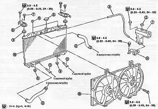 По поводу радиатора в p12-radiator.jpg