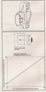 Все о SR20VE-potenciometr-drosselya2.jpg