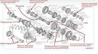 Коробка передач на Р10-Р11 с блокировкой дифференциала (особенности, внутренности)-52-07-aug-16.30.jpg