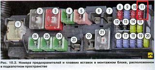 Утечка пропадает при вынутых трех предохранителя-blok-kapot.jpg