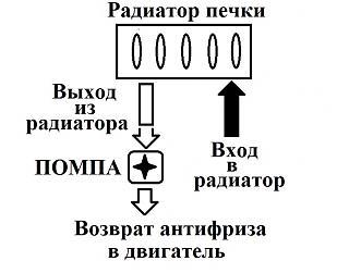 Установка электрического насоса в систему охлаждения.-funkcional.jpg