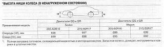 Подвеска Р12 - Часть 2-vysota-do-arki.jpg