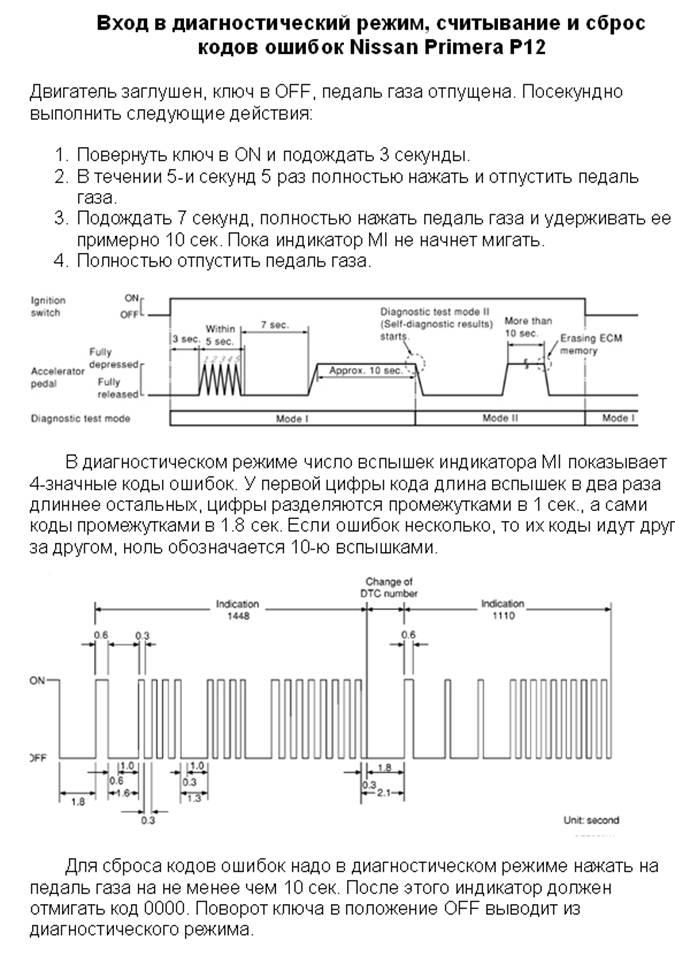 Как самостоятельно выполнить самодиагностику Ниссан Примера Р12