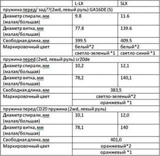 Про амортизаторы и пружины-666df8b5ea7d.jpg