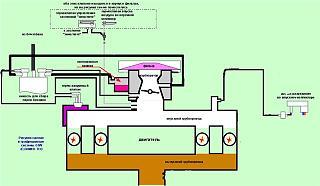 Вакуумные соединения на GA16DS и датчик абсолютного давления-3e6c1b1f381e.jpg
