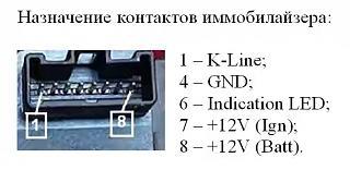 Не заводится Р11-91350d1466094347-shtatnyi-immobilaizer